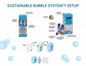 Bubble Tree Bubbles